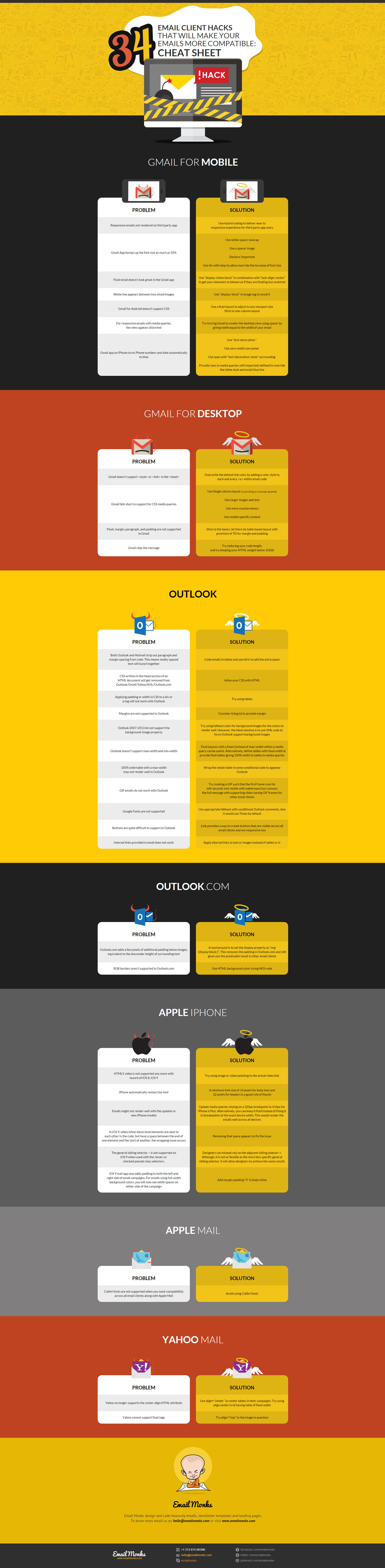 34 Email Client Hacks: Infographic