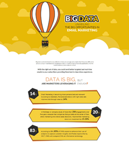 Big Data in Emails - Infographic