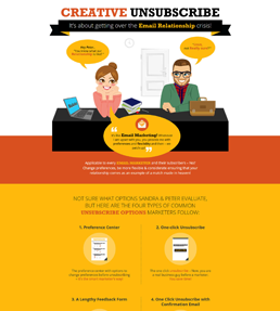 Email Unsubscribe Best Practices Infographic