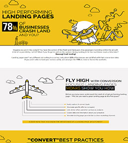 High performing landing pages infographic