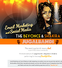 Email Marketing & Social Media Jugalbandi Infographic
