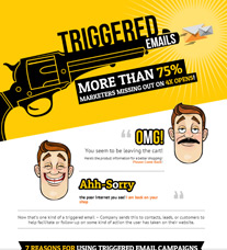 Triggered Email Infographic