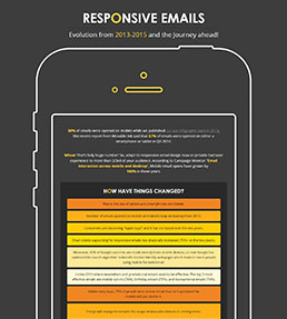 Responsive Email Evolution Infographic