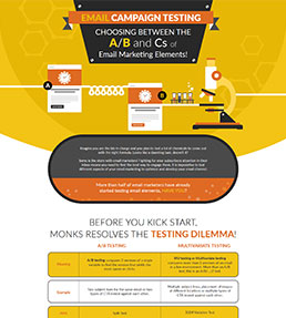 Steps to effective A/B Split Testing & Multivariate Testing | Infographic