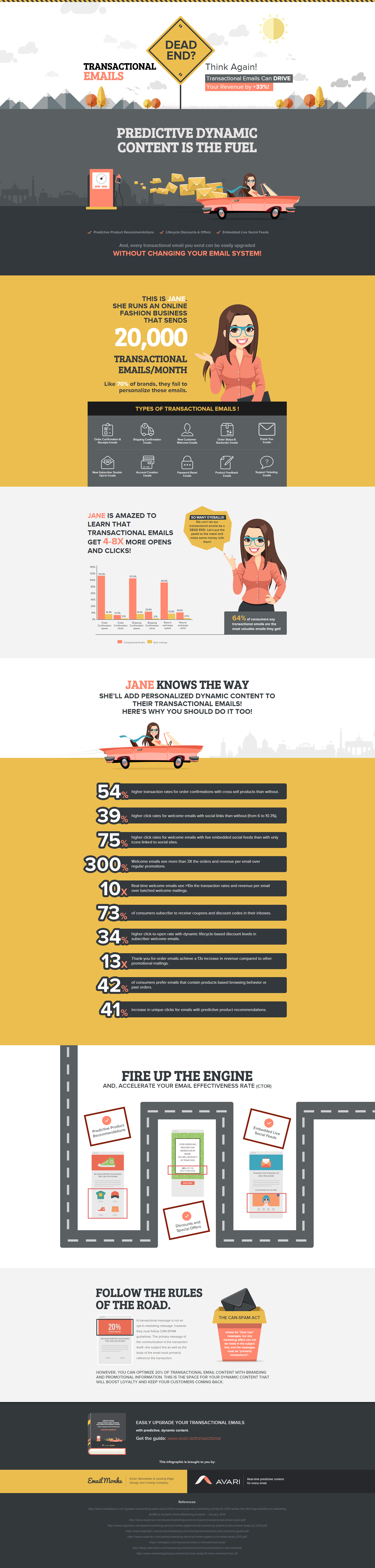 transactional-email-infographic